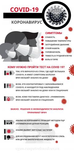 вирус1